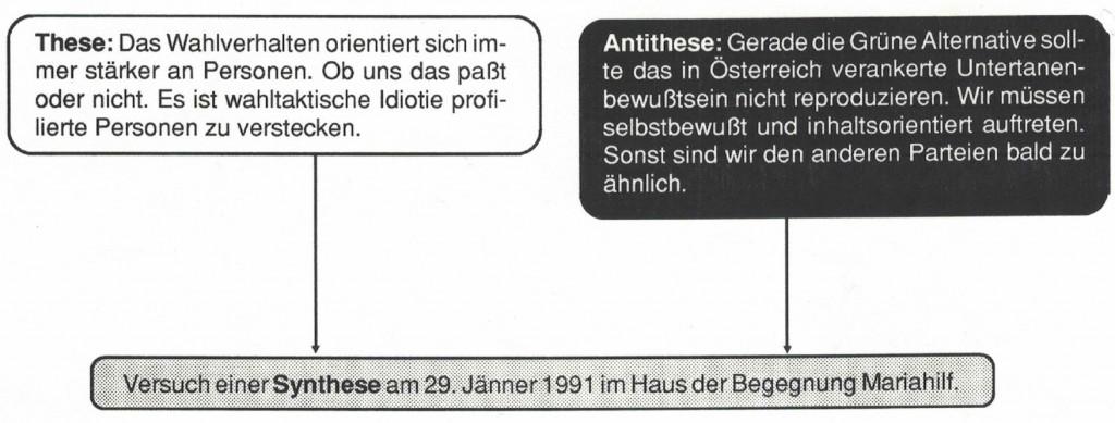 067-welche-koepfe-brauchen-die-gruenen-these